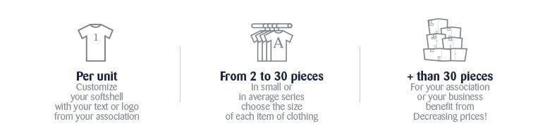 Personnalisation vêtements en petite ou grande série